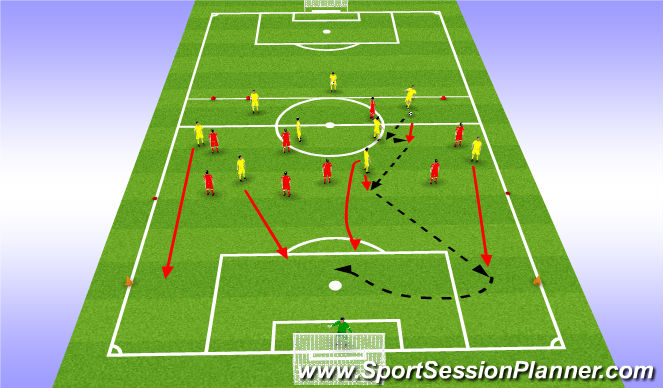 Football/Soccer Session Plan Drill (Colour): POP Picture 3