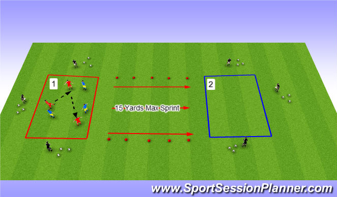 Football/Soccer Session Plan Drill (Colour): Possession Sprints