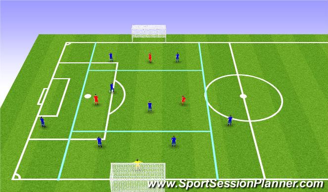 Football/Soccer Session Plan Drill (Colour): 9v3 walkthrough