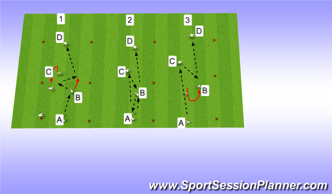 Football/Soccer Session Plan Drill (Colour): Combinations to Play Through