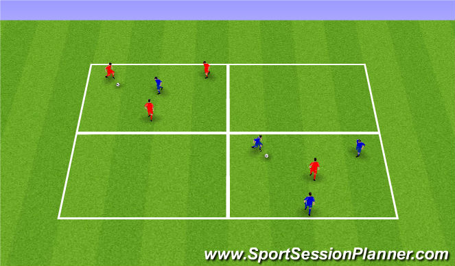 Football/Soccer Session Plan Drill (Colour): Rondos 3v1