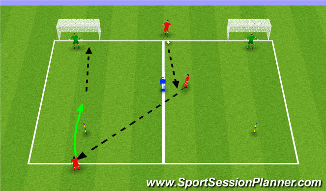 Football/Soccer Session Plan Drill (Colour): Y Shaope finishing