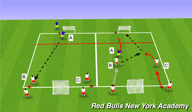 Football/Soccer Session Plan Drill (Colour): Technical (Semi-Opposed / Opposed)