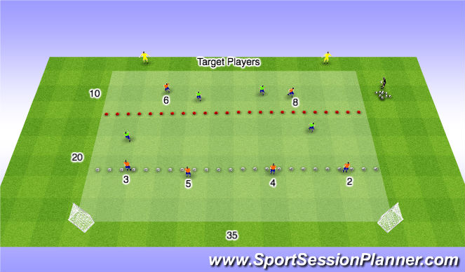 Football/Soccer Session Plan Drill (Colour): Pressure/No Pressure