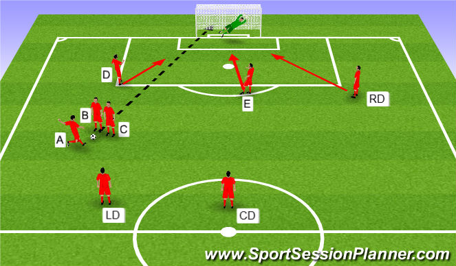 Football/Soccer Session Plan Drill (Colour): Free Kick