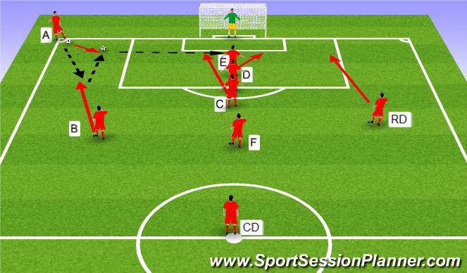 Football/Soccer Session Plan Drill (Colour): Short corner
