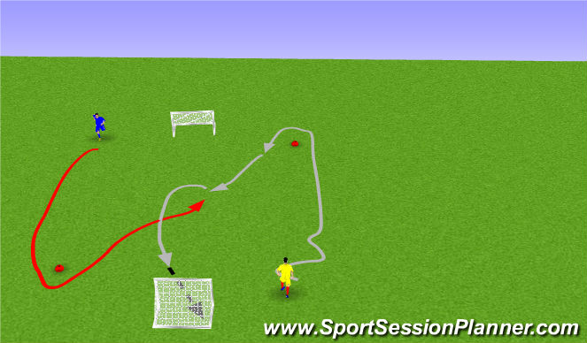Football/Soccer Session Plan Drill (Colour): 1v1 After dribble and Turn