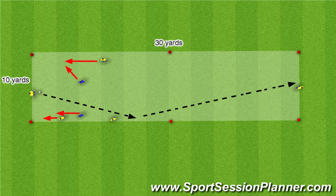 Football/Soccer Session Plan Drill (Colour): 5v2 Switching the field