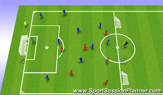 Football/Soccer Session Plan Drill (Colour): Building from Back - Switching Play