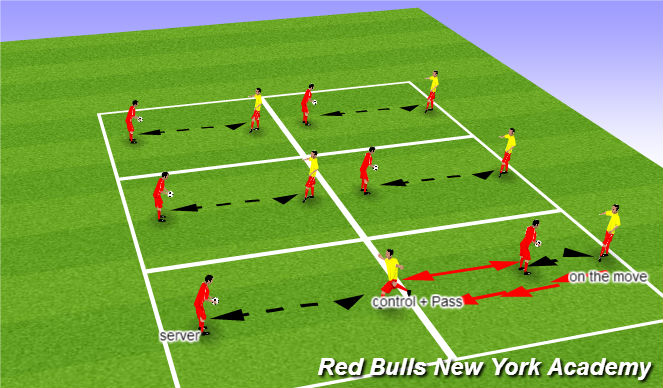 Football/Soccer Session Plan Drill (Colour): Warm up-Ball control