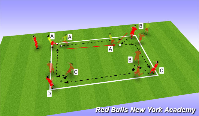 Football/Soccer Session Plan Drill (Colour): Passing drill- combination passing