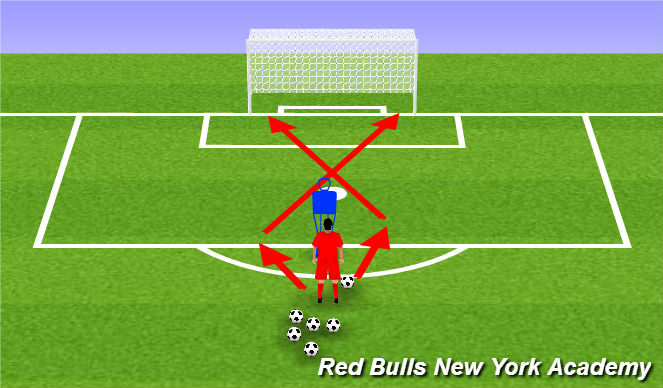 Football/Soccer Session Plan Drill (Colour): Shift and shoot