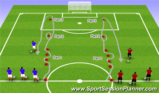 Football/Soccer Session Plan Drill (Colour): ODP Week 1