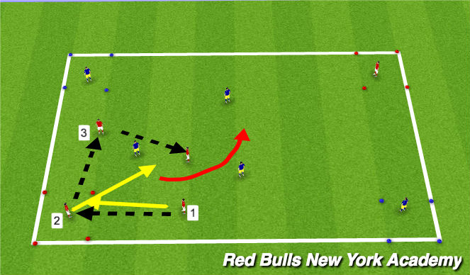 Football/Soccer Session Plan Drill (Colour): 4 corner small sided game