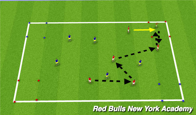 Football/Soccer Session Plan Drill (Colour): Progression of 4 corners