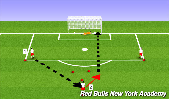 Football/Soccer Session Plan Drill (Colour): Ball coming at you