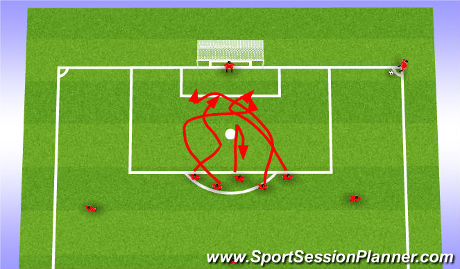 Football/Soccer Session Plan Drill (Colour): CORNER 2 RS