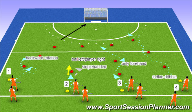 Hockey Session Plan Drill (Colour): basic technique skill training/warm up drill