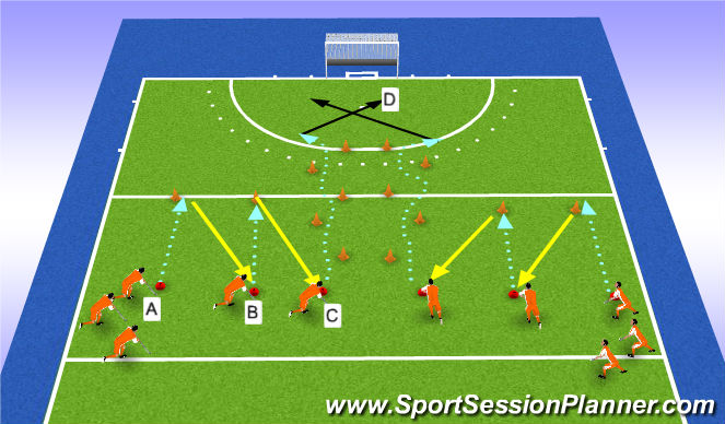 Hockey Session Plan Drill (Colour): warmup shooting