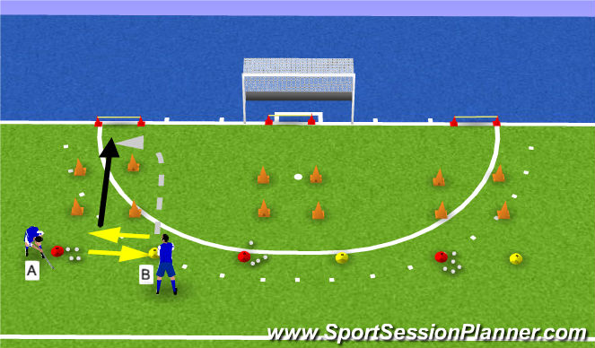 Hockey Session Plan Drill (Colour): 1v1 interceptie