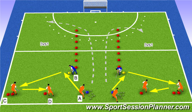 Hockey Session Plan Drill (Colour): 3v1 overtal