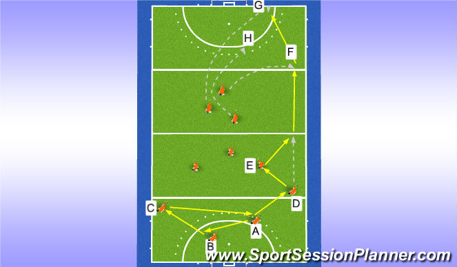 Hockey Session Plan Drill (Colour): Defensive outletting for a 4-3-3 formation