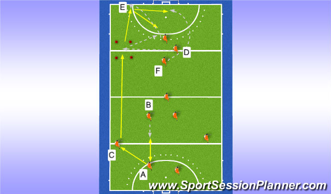 Hockey Session Plan Drill (Colour): Defensive outlet option 2