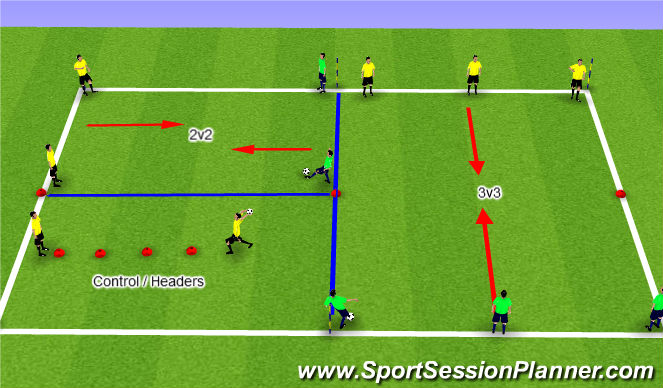 Football/Soccer Session Plan Drill (Colour): Small Games