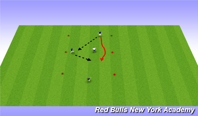Football/Soccer Session Plan Drill (Colour): Semi Opposed/ Fully opposed