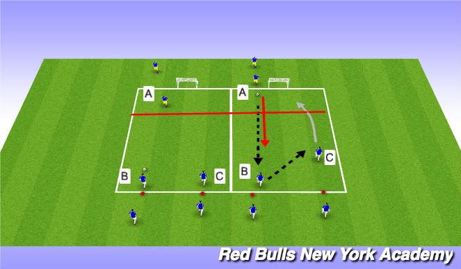 Football/Soccer Session Plan Drill (Colour): Semi Opposed/Opposed