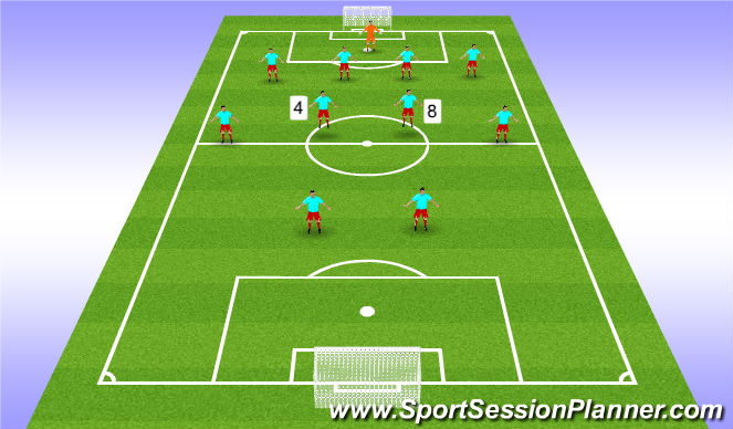 Football/Soccer Session Plan Drill (Colour): Central Midfielders