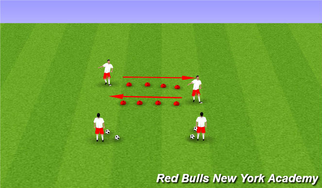 Football/Soccer Session Plan Drill (Colour): Technical Warm up 1