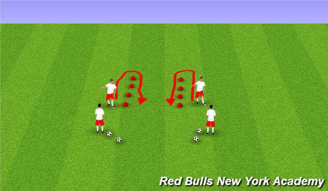 Football/Soccer Session Plan Drill (Colour): Technical Warm up 2