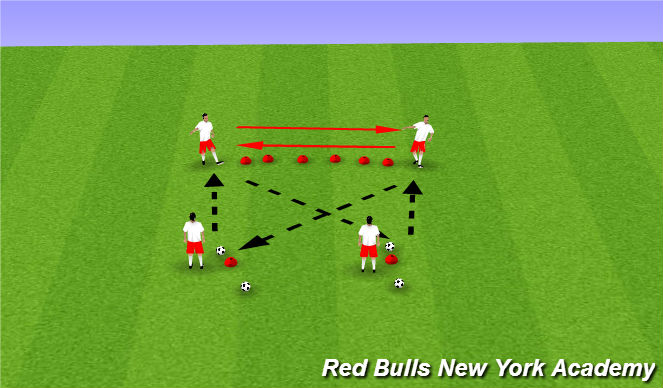 Football/Soccer Session Plan Drill (Colour): Technical warm up 3