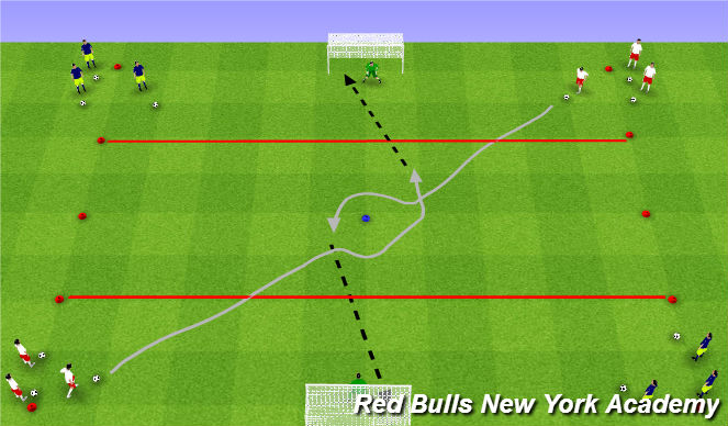 Football/Soccer Session Plan Drill (Colour): Shooting With Goalkeeper