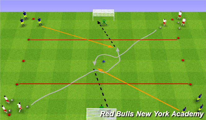 Football/Soccer Session Plan Drill (Colour): Shooting with Defender