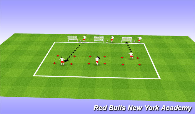 Football/Soccer Session Plan Drill (Colour): Warm- UP Striking Technique