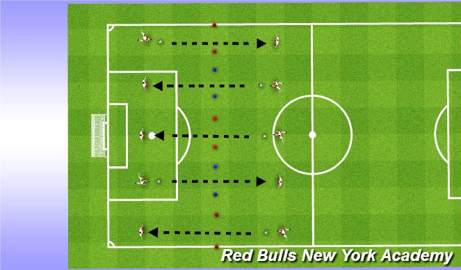 Football/Soccer Session Plan Drill (Colour): Striking Technique