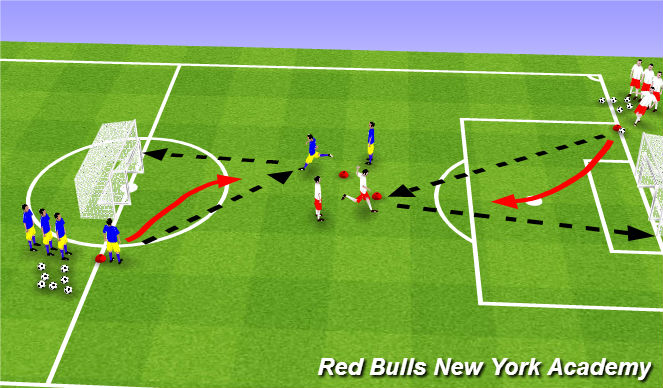 Football/Soccer Session Plan Drill (Colour): 1 v 1 Striking or finishing aiming for corners