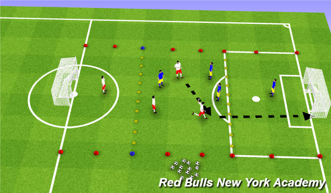 Football/Soccer Session Plan Drill (Colour): 4 v 4 Striking from distance