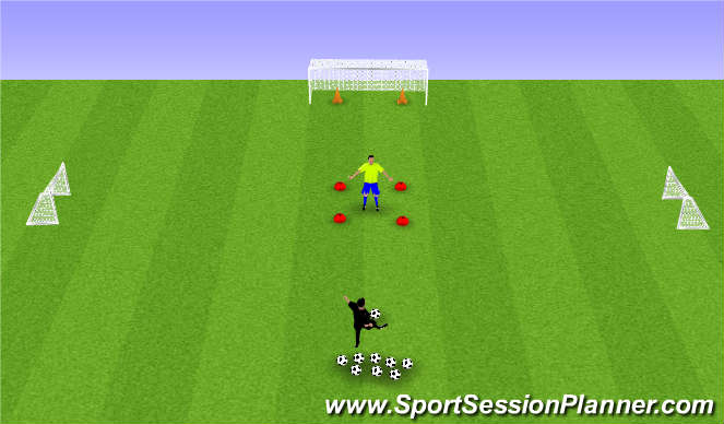 Football/Soccer Session Plan Drill (Colour): Receiving 3