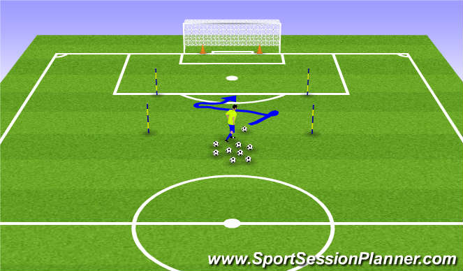 Football/Soccer Session Plan Drill (Colour): Cruijff + Xavi