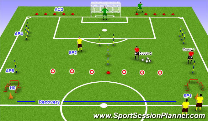 Football/Soccer Session Plan Drill (Colour): Conditioning (Agility, Speed & Shooting Focus)