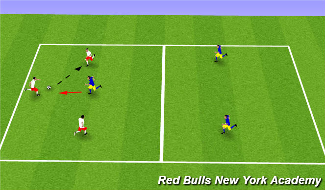 Football/Soccer Session Plan Drill (Colour): Counter-Attack Warm up
