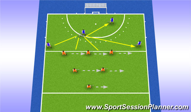 Hockey Session Plan Drill (Colour): How to set up the press