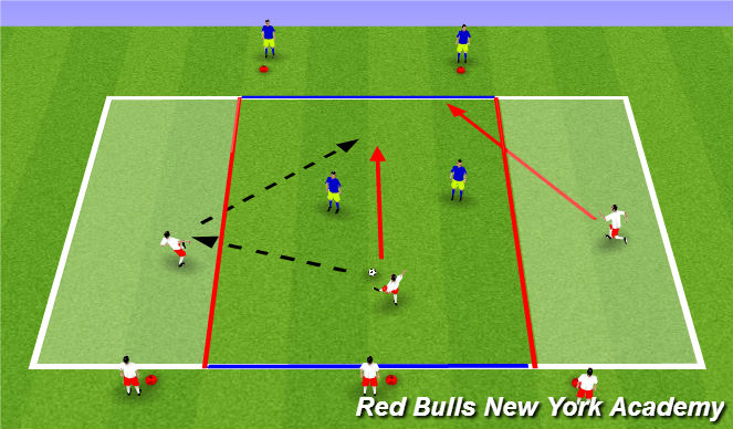 Football/Soccer Session Plan Drill (Colour): Small Sidede Avtivity
