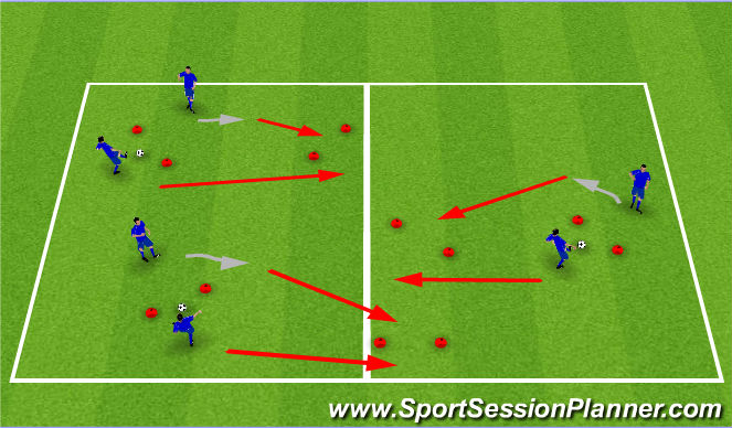 Football/Soccer Session Plan Drill (Colour): Gates