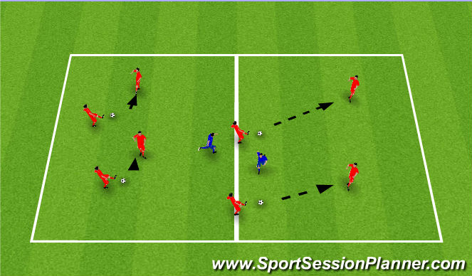 Football/Soccer Session Plan Drill (Colour): Half ball shark