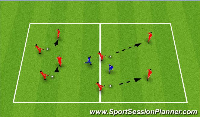 Football/Soccer Session Plan Drill (Colour): Half ball shark