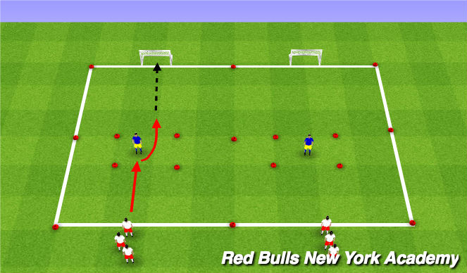Football/Soccer Session Plan Drill (Colour): Semi Opposed game